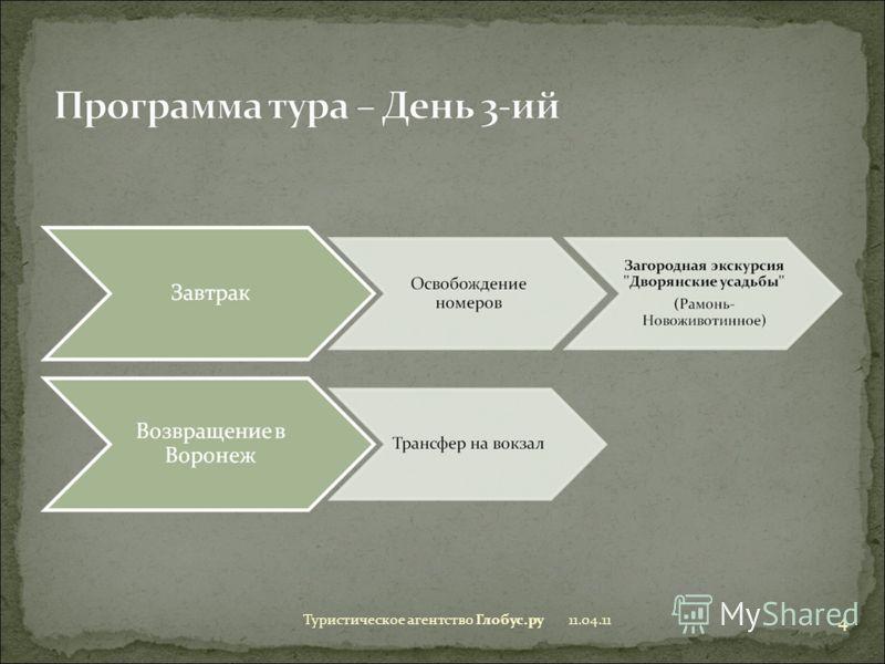 11.04.11 4 Туристическое агентство Глобус.ру