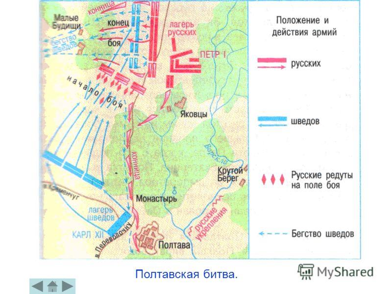 Полтавская битва.