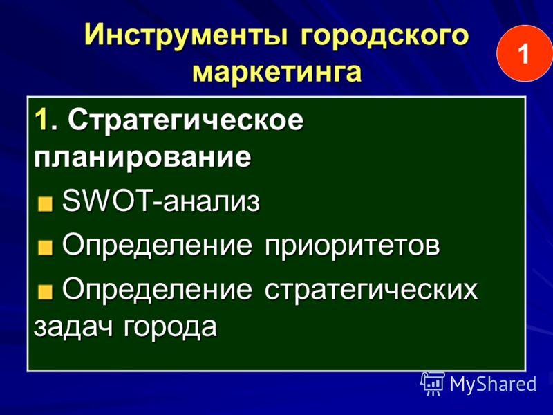 Инструменты городского маркетинга 1. Стратегическое планирование SWOT-анализ SWOT-анализ Определение приоритетов Определение приоритетов Определение стратегических задач города Определение стратегических задач города 1