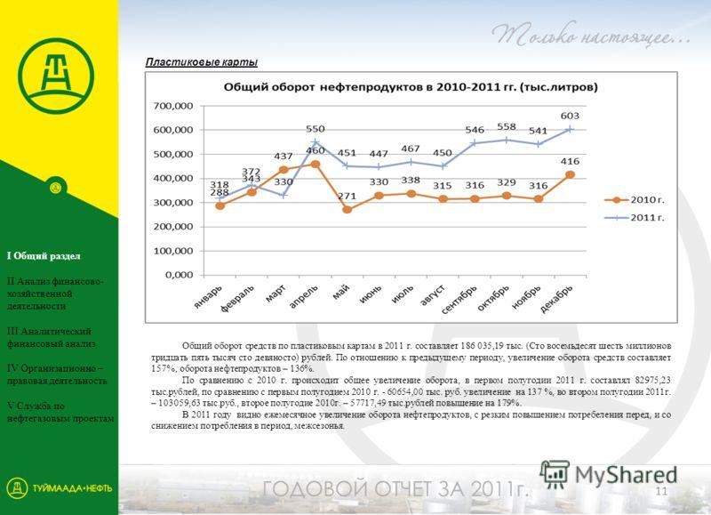 Пластиковые карты Общий оборот средств по пластиковым картам в 2011 г. составляет 186 035,19 тыс. (Сто восемьдесят шесть миллионов тридцать пять тысяч сто девяносто) рублей. По отношению к предыдущему периоду, увеличение оборота средств составляет 15