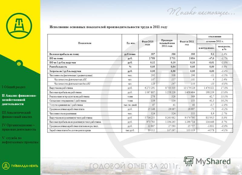 Показатели Ед. изм. Факт 2010 года Предвари- тельный план 2011 года Факт за 2011 год отклонения от плана 2011 г. в натур.показ. темп роста, в % Валовая прибыль на тоннуруб/тонна3873863959,12,4% ИО на тоннуруб.2 7582 7312 684-47,0-1,7% ИО на 1 рубль в