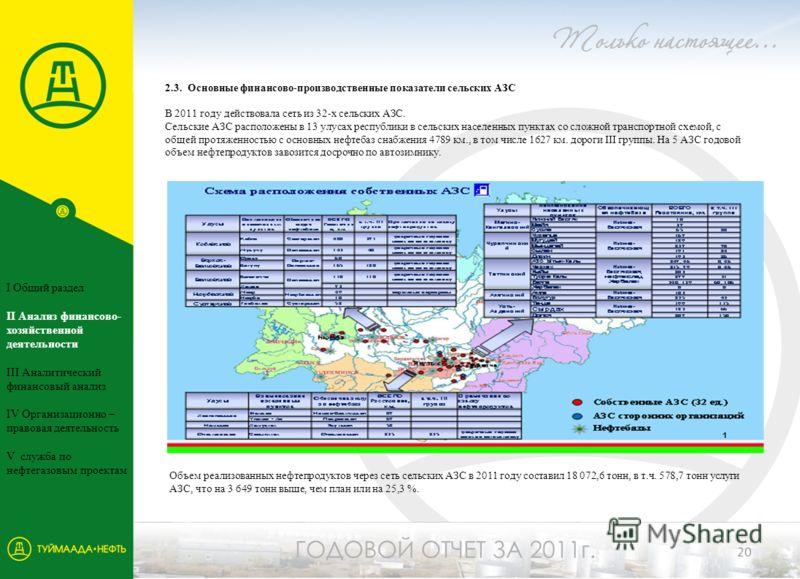 2.3. Основные финансово-производственные показатели сельских АЗС В 2011 году действовала сеть из 32-х сельских АЗС. Сельские АЗС расположены в 13 улусах республики в сельских населенных пунктах со сложной транспортной схемой, с общей протяженностью с