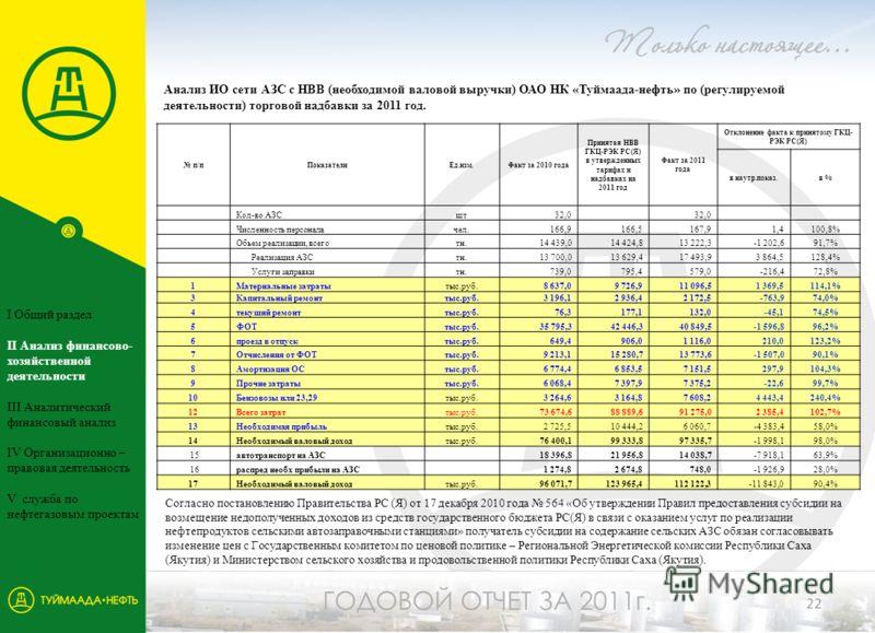 Анализ ИО сети АЗС с НВВ (необходимой валовой выручки) ОАО НК «Туймаада-нефть» по (регулируемой деятельности) торговой надбавки за 2011 год. п/пПоказателиЕд.изм.Факт за 2010 года Принятая НВВ ГКЦ-РЭК РС(Я) в утвержденных тарифах и надбавках на 2011 г