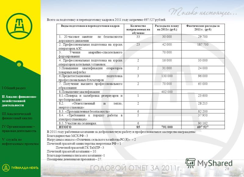 Всего за подготовку и переподготовку кадров в 2011 году затрачено 697 527 рублей. Виды подготовки и переподготовки кадровКоличество направленных на обучение Расходы по плану на 2011г. (руб.) Фактические расходы за 2011 г. (руб) 1. 20-часовое занятие