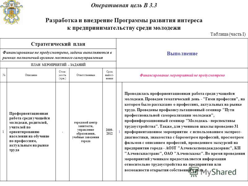 Оперативная цель В 3.3 Разработка и внедрение Программы развития интереса к предпринимательству среди молодежи Таблица (часть I) Стратегический план Выполнение Финансирование не предусмотрено, задачи выполняются в рамках полномочий органов местного с