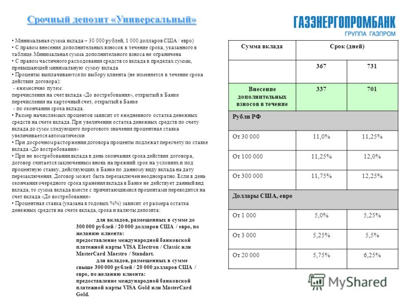 Срочный депозит «Универсальный» Минимальная сумма вклада – 30 000 рублей, 1 000 долларов США / евро) С правом внесения дополнительных взносов в течение срока, указанного в таблице. Минимальная сумма дополнительного взноса не ограничена С правом части