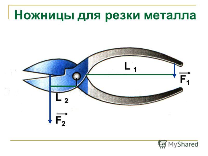 Ножницы для резки металла F2F2 L 2 F1F1 L 1L 1