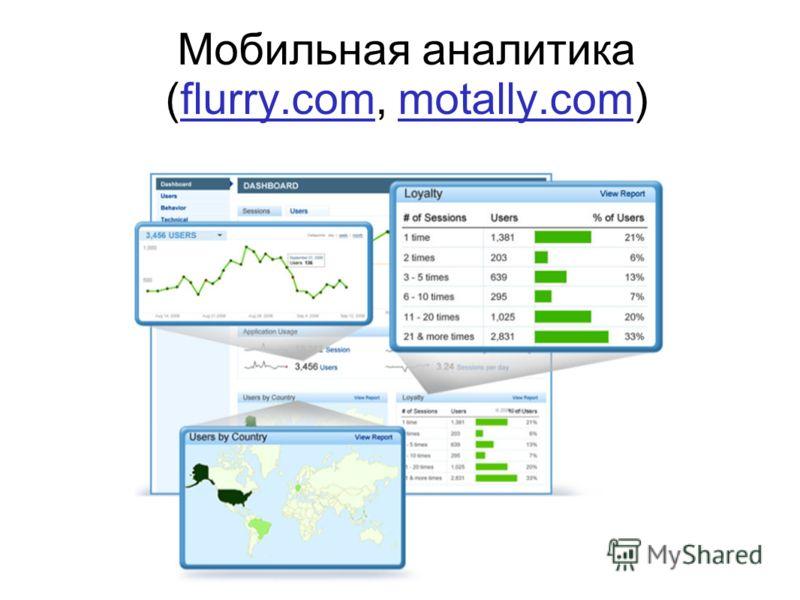 Мобильная аналитика (flurry.com, motally.com)