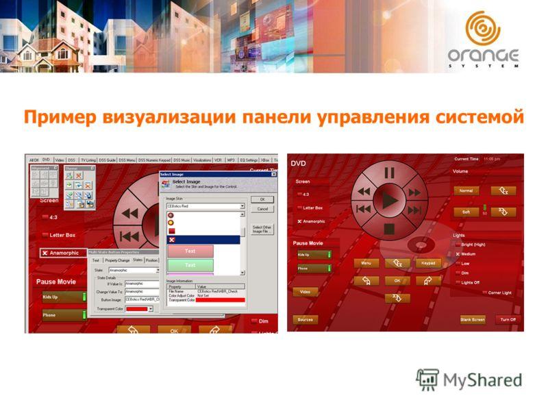 Пример визуализации панели управления системой