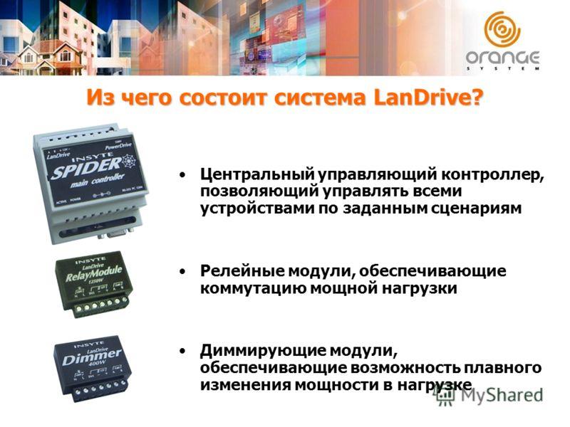 Из чего состоит система LanDrive? Центральный управляющий контроллер, позволяющий управлять всеми устройствами по заданным сценариям Релейные модули, обеспечивающие коммутацию мощной нагрузки Диммирующие модули, обеспечивающие возможность плавного из
