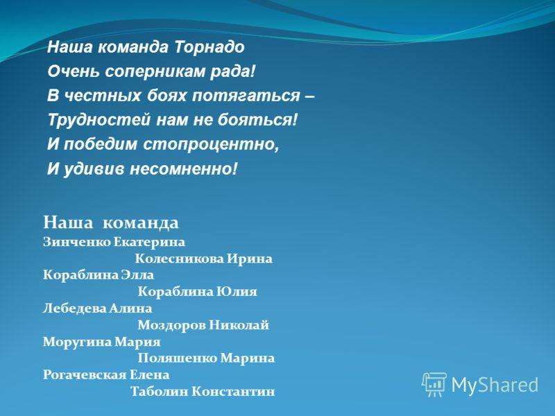 Торнадо(id 208) Ирина Вадимовна Ипатьева -наш руководитель Наша и команда,и наш капитан, Зинченко Катя:
