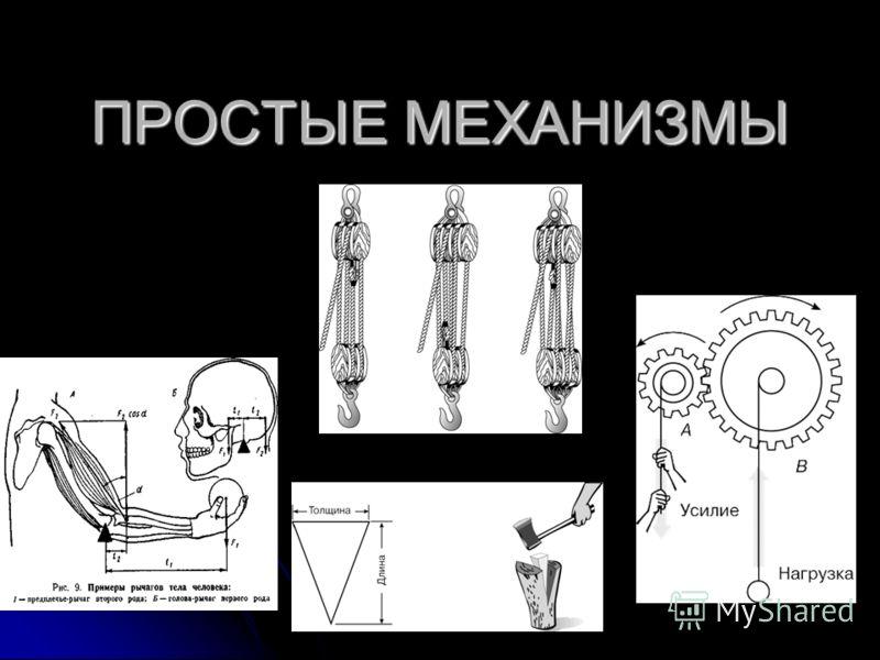 ИСТОРИЯ ПРОСТЫХ МЕХАНИЗМОВ С