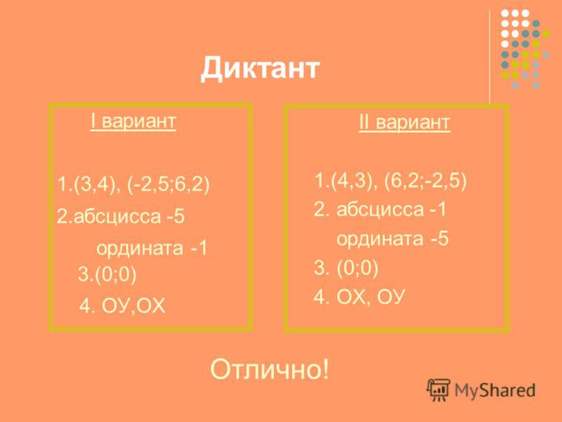Диктант I вариант 1.(3,4), (-2,5;6,2) 2.абсцисса -5 ордината -1 3.(0;0) 4. ОУ,ОХ II вариант 1.(4,3), (6,2;-2,5) 2. абсцисса -1 ордината -5 3. (0;0) 4. ОХ, ОУ Отлично!