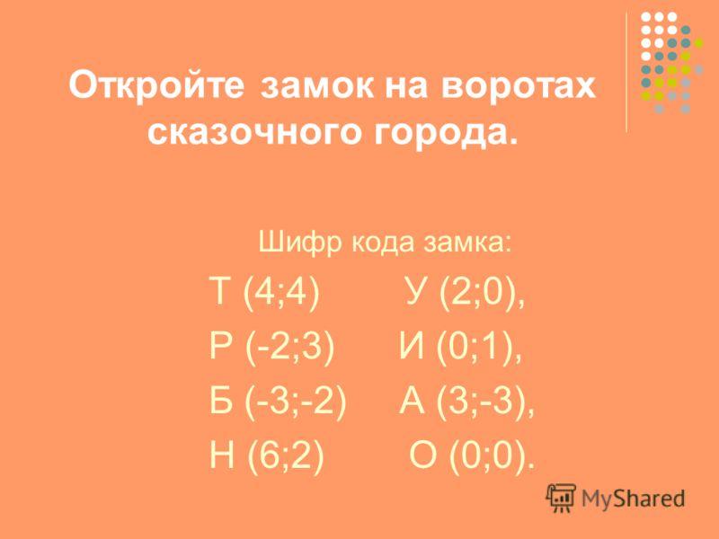 Откройте замок на воротах сказочного города. Шифр кода замка: Т (4;4) У (2;0), Р (-2;3) И (0;1), Б (-3;-2) А (3;-3), Н (6;2) О (0;0).