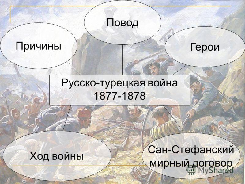 Русско-турецкая война 1877-1878 Ход войны Сан-Стефанский мирный договор Причины Повод Герои