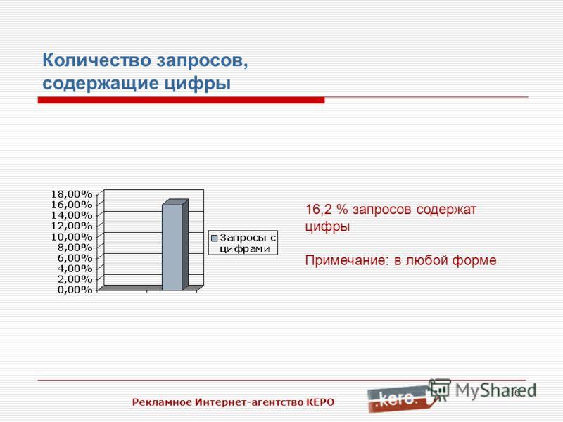 6 Рекламное Интернет-агентство КЕРО Количество запросов, содержащие цифры 16,2 % запросов содержат цифры Примечание: в любой форме