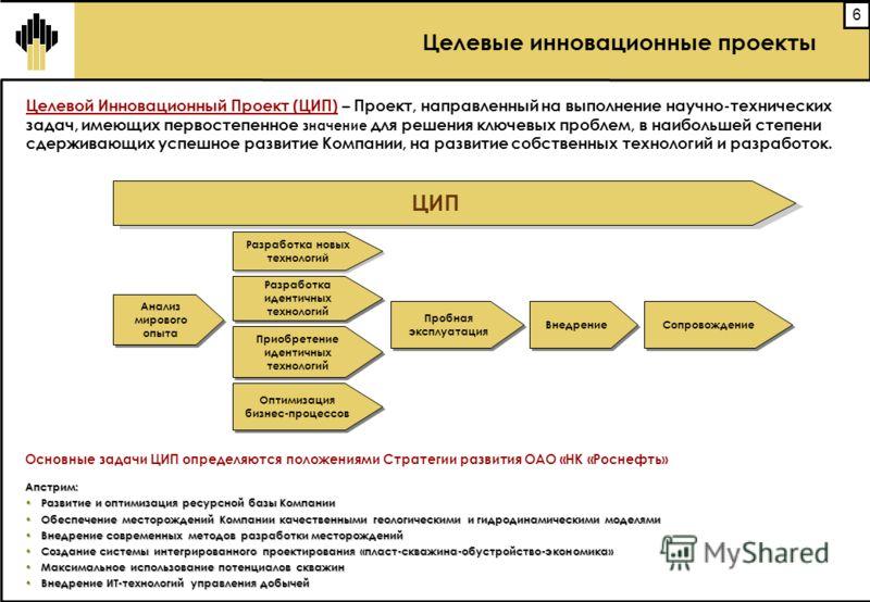 6 Основные задачи ЦИП определяются положениями Стратегии развития ОАО «НК «Роснефть»Апстрим: Развитие и оптимизация ресурсной базы Компании Развитие и оптимизация ресурсной базы Компании Обеспечение месторождений Компании качественными геологическими