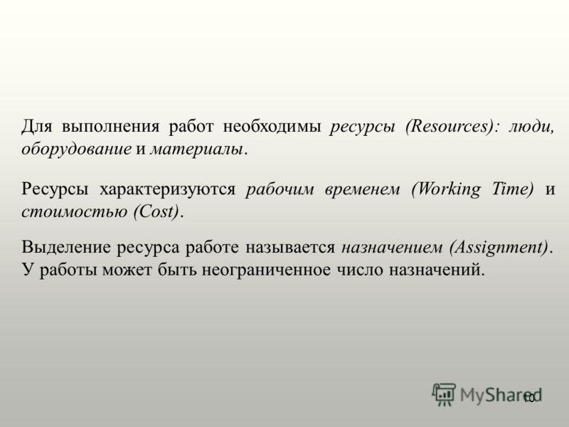 10 Для выполнения работ необходимы ресурсы (Resources): люди, оборудование и материалы. Ресурсы характеризуются рабочим временем (Working Time) и стоимостью (Cost). Выделение ресурса работе называется назначением (Assignment). У работы может быть нео