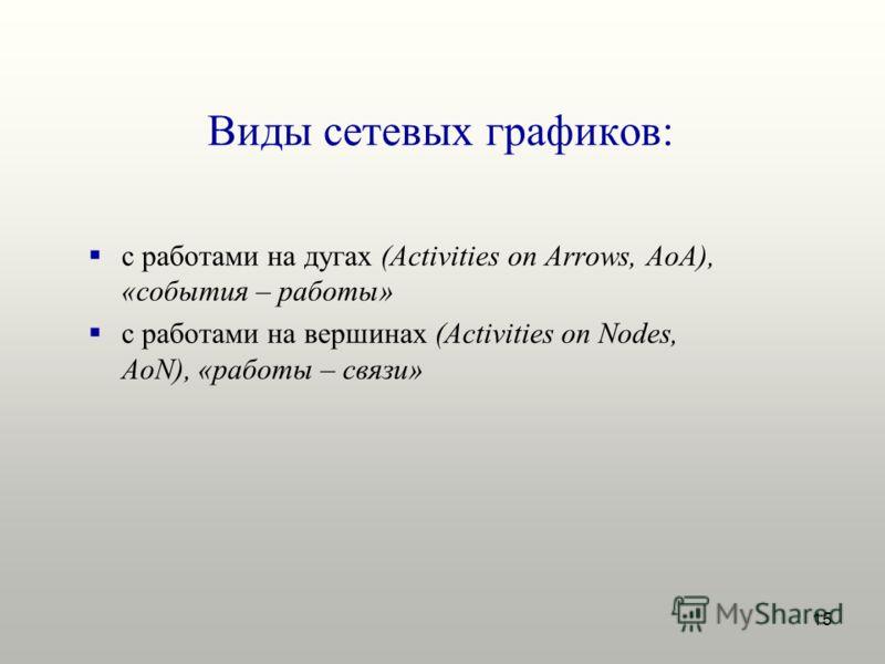 15 Виды сетевых графиков: с работами на дугах (Activities on Arrows, AoA), «события – работы» с работами на вершинах (Activities on Nodes, AoN), «работы – связи»
