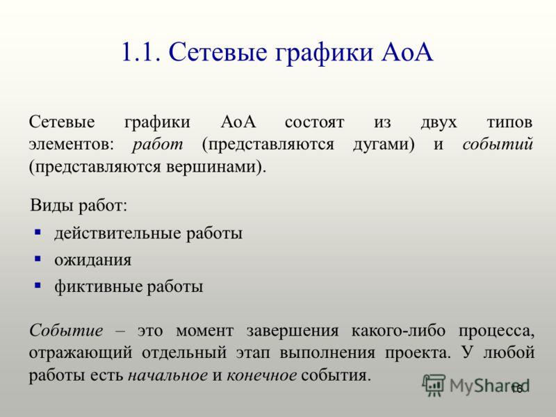 16 1.1. Сетевые графики AoA Сетевые графики AoA состоят из двух типов элементов: работ (представляются дугами) и событий (представляются вершинами). Событие – это момент завершения какого-либо процесса, отражающий отдельный этап выполнения проекта. У