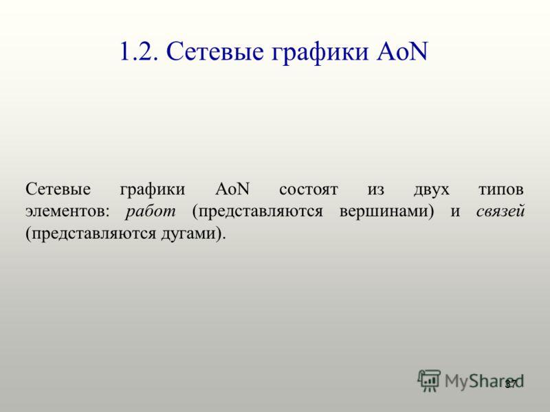37 1.2. Сетевые графики AoN Сетевые графики AoN состоят из двух типов элементов: работ (представляются вершинами) и связей (представляются дугами).
