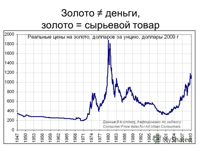 Золото деньги, золото = сырьевой товар
