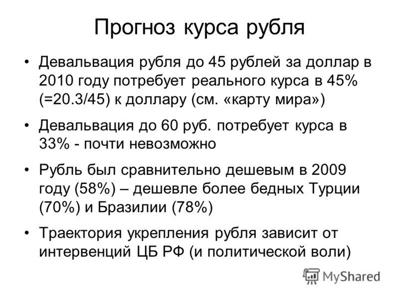 Прогноз курса рубля Девальвация рубля до 45 рублей за доллар в 2010 году потребует реального курса в 45% (=20.3/45) к доллару (см. «карту мира») Девальвация до 60 руб. потребует курса в 33% - почти невозможно Рубль был сравнительно дешевым в 2009 год