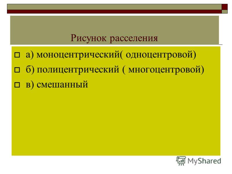 Рисунок расселения а) моноцентрический( одноцентровой) б) полицентрический ( многоцентровой) в) смешанный