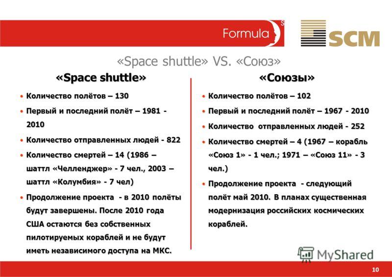 10 «Space shuttle» VS. «Союз» «Space shuttle» Количество полётов – 130Количество полётов – 130 Первый и последний полёт – 1981 - 2010Первый и последний полёт – 1981 - 2010 Количество отправленных людей - 822Количество отправленных людей - 822 Количес