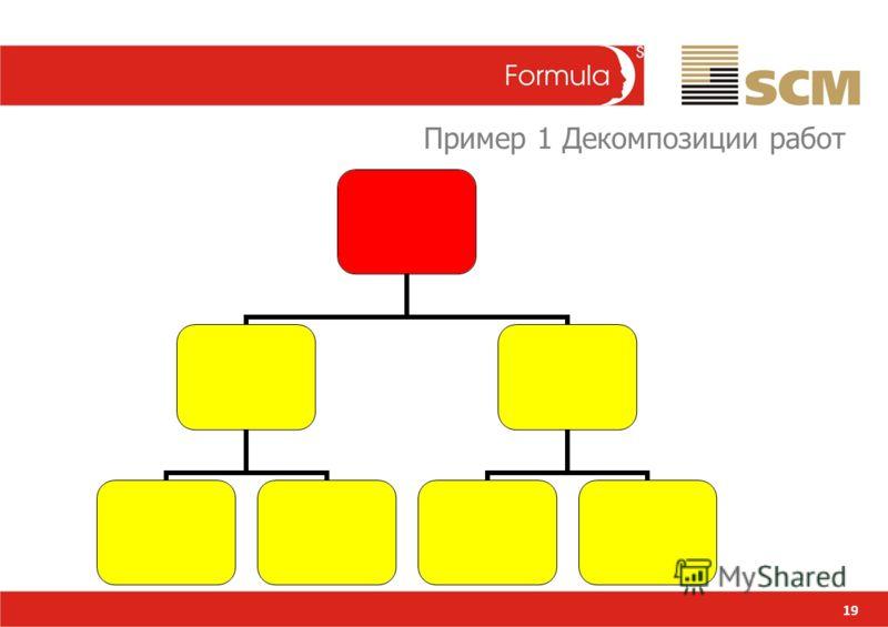 19 Пример 1 Декомпозиции работ