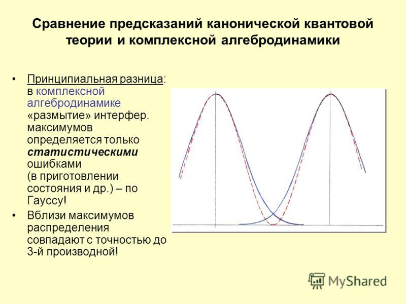 Сравнение предсказаний канонической квантовой теории и комплексной алгебродинамики Принципиальная разница: в комплексной алгебродинамике «размытие» интерфер. максимумов определяется только статистическими ошибками (в приготовлении состояния и др.) –