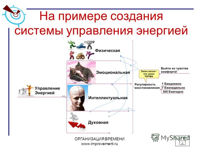 ОРГАНИЗАЦИЯ ВРЕМЕНИ www.improvement.ru На примере создания системы управления энергией