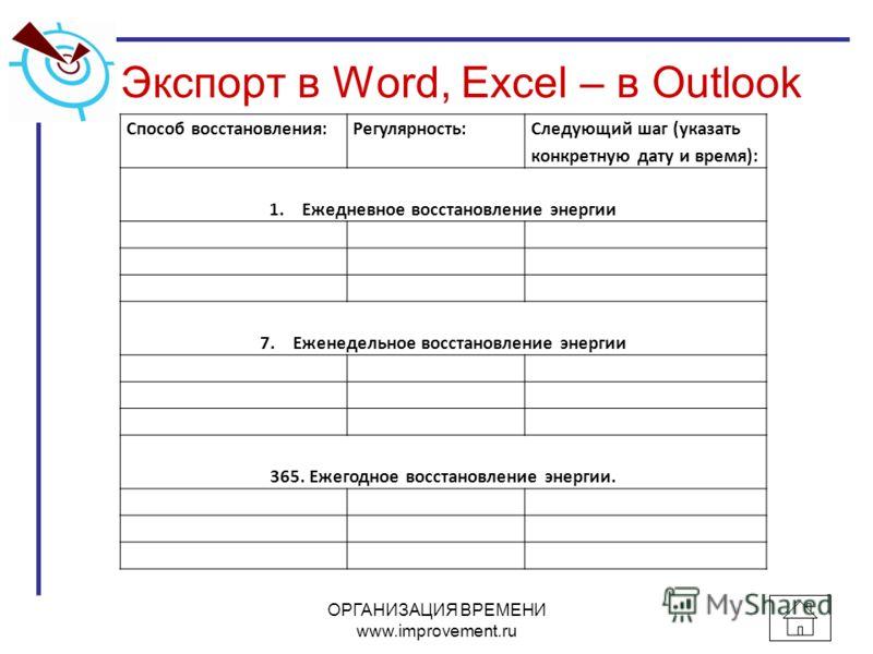 Экспорт в Word, Excel – в Outlook ОРГАНИЗАЦИЯ ВРЕМЕНИ www.improvement.ru Способ восстановления:Регулярность: Следующий шаг (указать конкретную дату и время): 1.Ежедневное восстановление энергии 7.Еженедельное восстановление энергии 365. Ежегодное вос