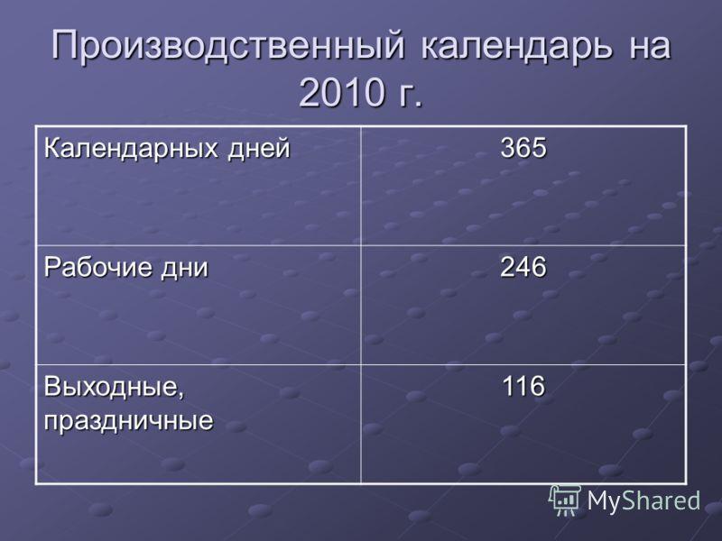Производственный календарь на 2010 г. Календарных дней 365 Рабочие дни 246 Выходные, праздничные 116