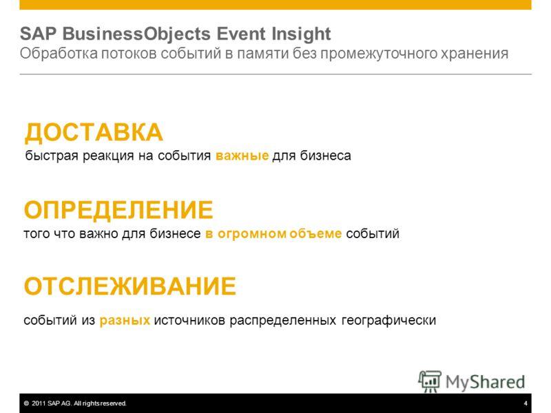 ©2011 SAP AG. All rights reserved.4 SAP BusinessObjects Event Insight Обработка потоков событий в памяти без промежуточного хранения ОТСЛЕЖИВАНИЕ событий из разных источников распределенных географически ОПРЕДЕЛЕНИЕ того что важно для бизнесе в огром