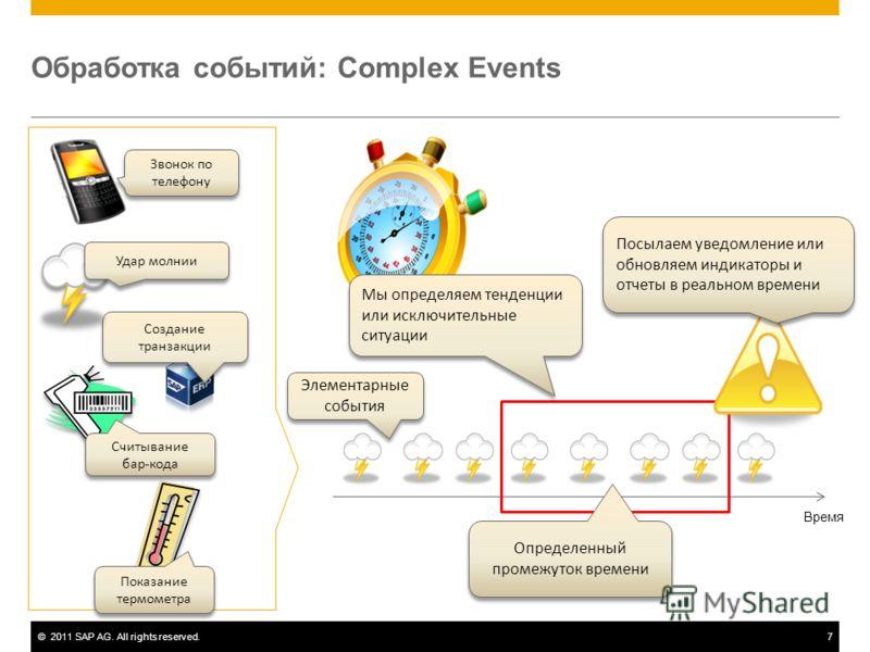 ©2011 SAP AG. All rights reserved.7 Обработка событий: Complex Events Определенный промежуток времени Элементарные события Мы определяем тенденции или исключительные ситуации Посылаем уведомление или обновляем индикаторы и отчеты в реальном времени В