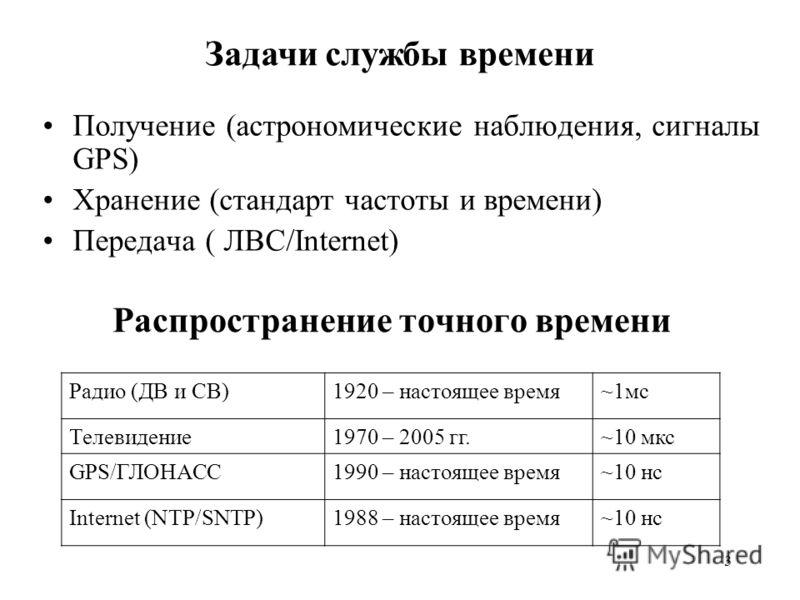 3 Распространение точного времени Радио (ДВ и СВ)1920 – настоящее время~1мс Телевидение1970 – 2005 гг.~10 мкс GPS/ГЛОНАСС1990 – настоящее время~10 нс Internet (NTP/SNTP)1988 – настоящее время~10 нс Задачи службы времени Получение (астрономические наб