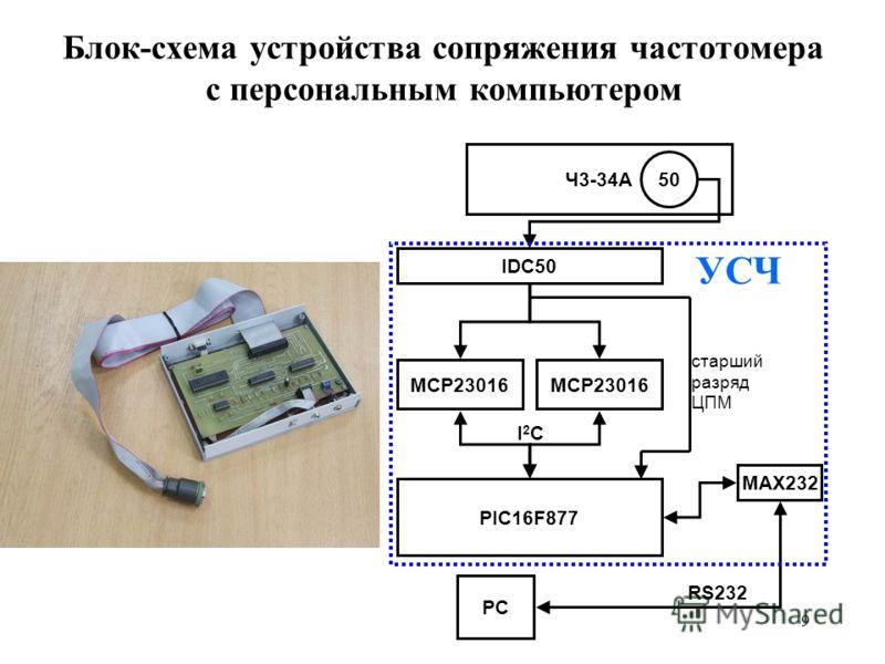 9 Блок-схема устройства сопряжения частотомера с персональным компьютером PIC16F877 MAX232 IDC50 MCP23016 Ч3-34А 50 PC I2CI2C RS232 старший разряд ЦПМ УСЧ