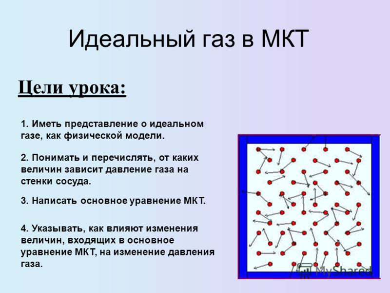 Презентация на тему Идеальный газ в МКТ Цели урока Иметь  2 Идеальный газ