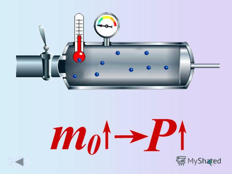 Зависимость давления идеального газа от: Массы молекул Концентрации молекул Скорости движения молекул