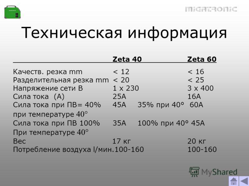 Техническая информация Zeta 40Zeta 60 Качеств. резка mm< 12 < 16 Разделительная резка mm< 20 < 25 Напряжение сети В 1 x 2303 x 400 Сила тока (А)25A16A Сила тока при ПВ= 40% 45A35% при 40° 60A при температуре 40° Сила тока при ПВ 100% 35A100% при 40°