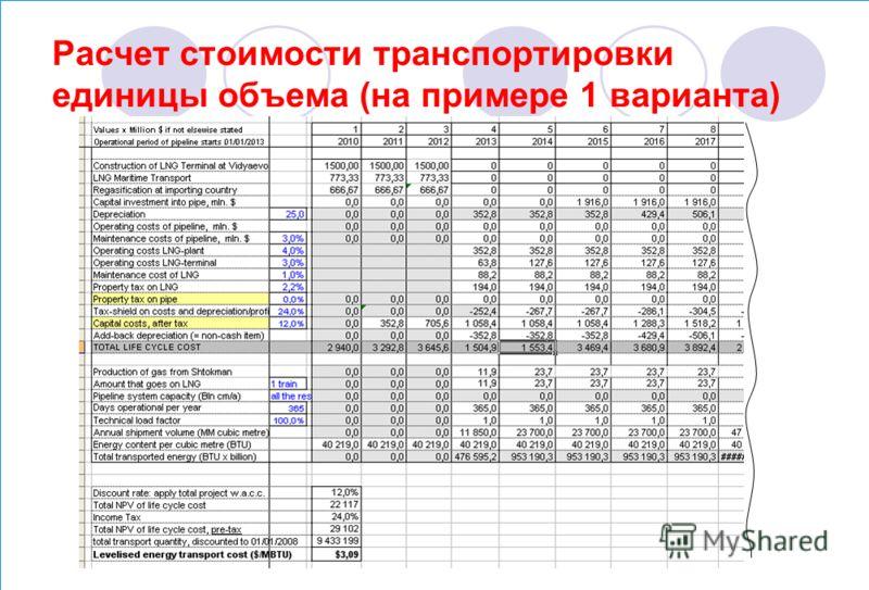 Расчет стоимости транспортировки единицы объема (на примере 1 варианта)
