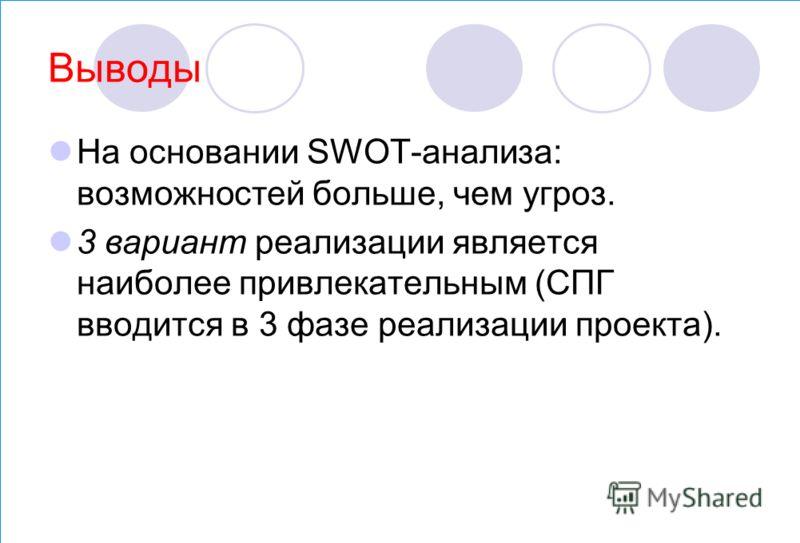 Выводы На основании SWOT-анализа: возможностей больше, чем угроз. 3 вариант реализации является наиболее привлекательным (СПГ вводится в 3 фазе реализации проекта).
