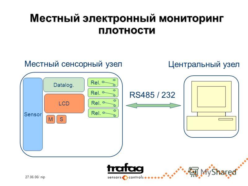 27.06.06/ nip Sensor Местный электронный мониторинг плотности LCD Datalog. M S Rel. Местный сенсорный узел RS485 / 232 Центральный узел