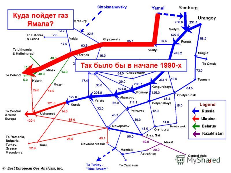 2 Куда пойдет газ Ямала? Так было бы в начале 1990-х