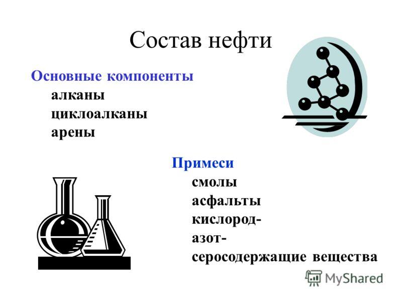 Состав нефти Основные компоненты алканы циклоалканы арены Примеси смолы асфальты кислород- азот- серосодержащие вещества