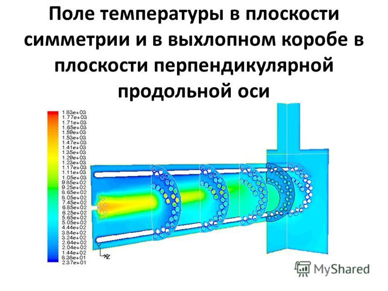 Поле температуры в плоскости симметрии и в выхлопном коробе в плоскости перпендикулярной продольной оси