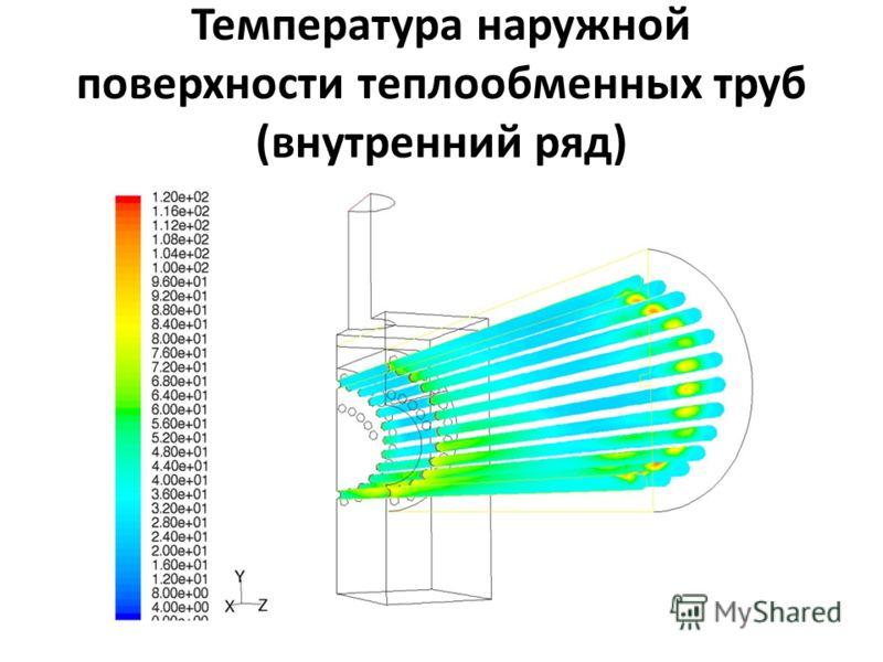 Температура наружной поверхности теплообменных труб (внутренний ряд)