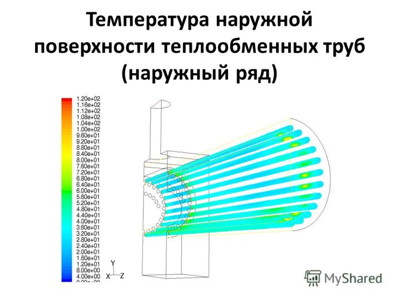 Температура наружной поверхности теплообменных труб (наружный ряд)