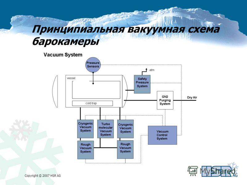 Copyright © 2007 HSR AG Принципиальная вакуумная схема барокамеры